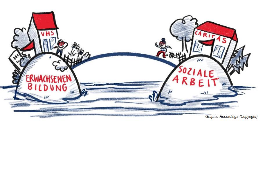 Online-Konferenz: Erwachsenenbildung und Soziale Arbeit im Dialog